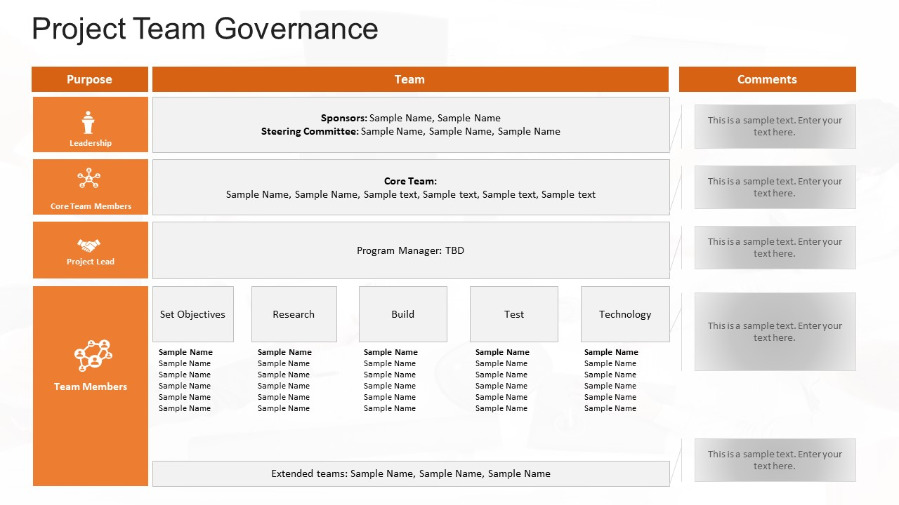 Project Team Governance Template