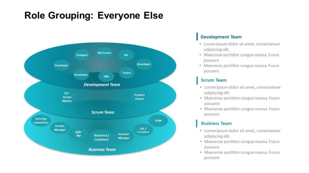 Agile Team Structure Template