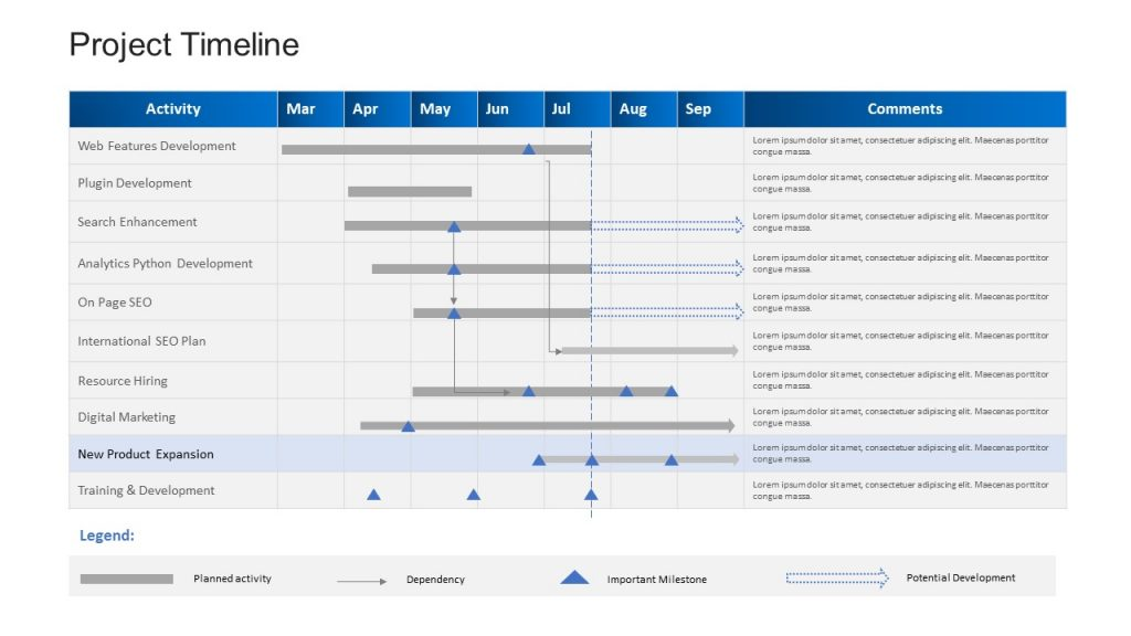 Project Plan Timeline Template