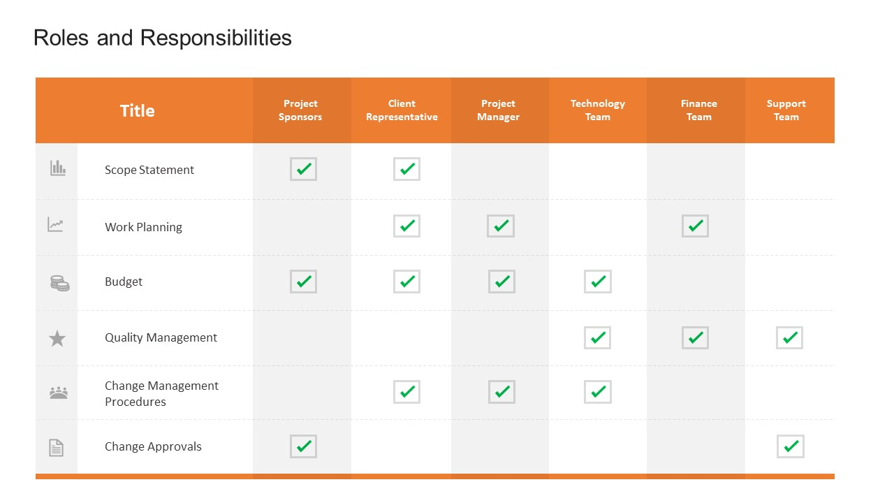 Roles and Responsibilities Template