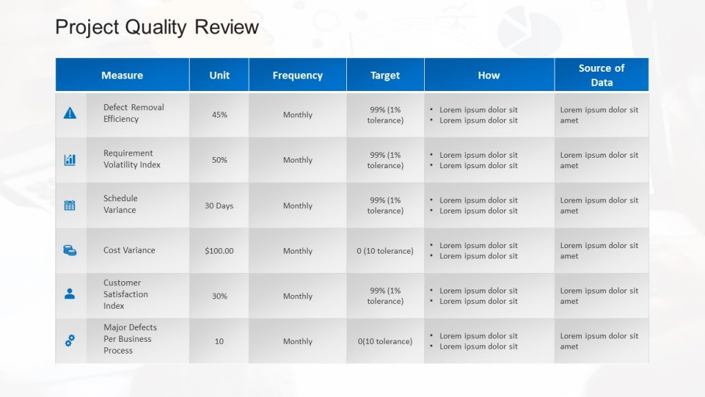 Project Quality Review Template