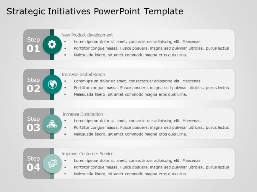 Business Plan Initiatives Template