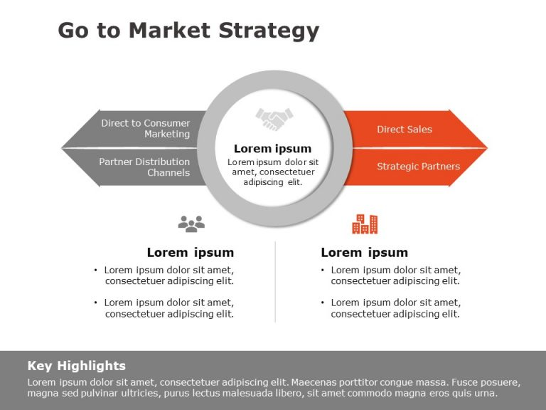 GTM Go To Market Strategy Template