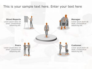 360 Degree Feedback PowerPoint Template
