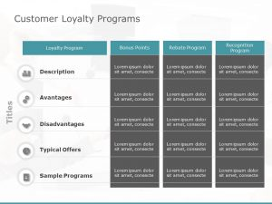 Customer Loyalty Programs Template