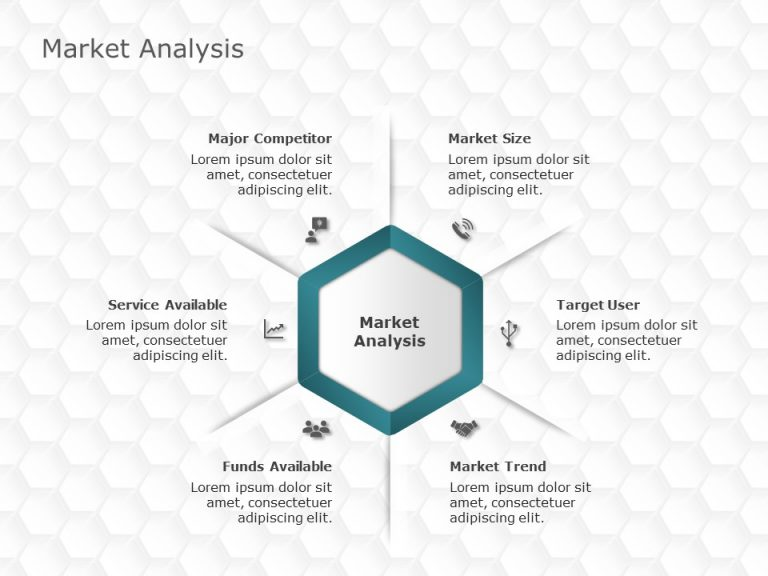Market Analysis Detailed Template