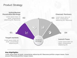Product Strategy Fan Shaped Template
