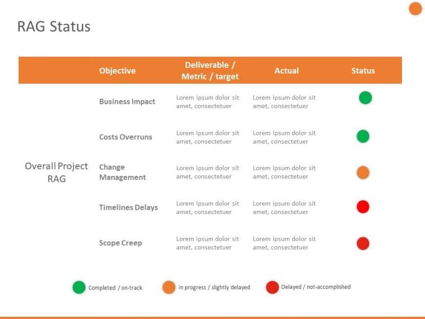 RAG Project Status Dashboard