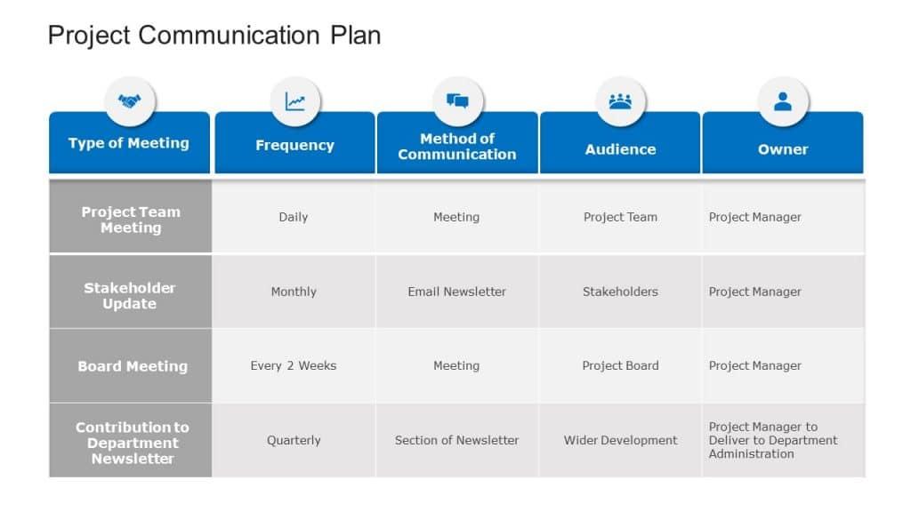 Project Communication Template