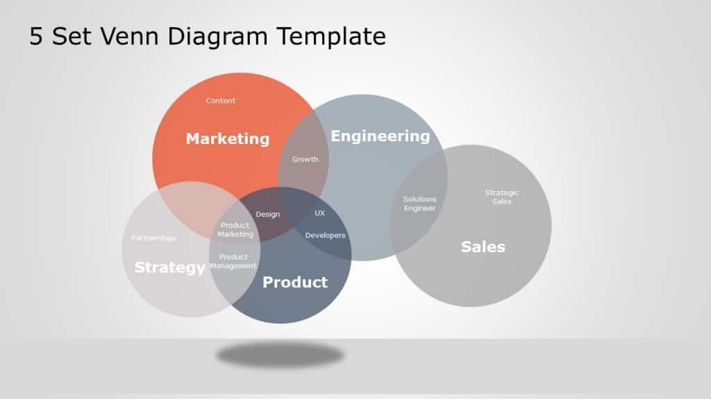 Five Circle Venn Diagram Template