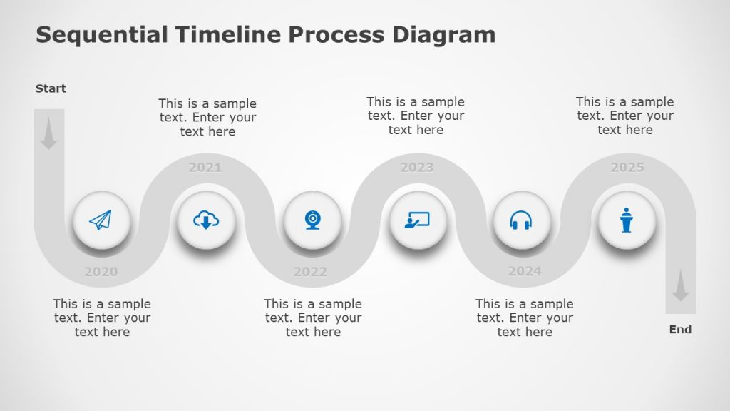 Sequential timeline Process Diagram