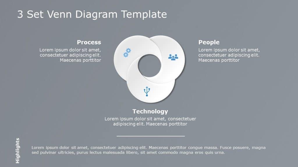 Three Set Venn Diagram Template