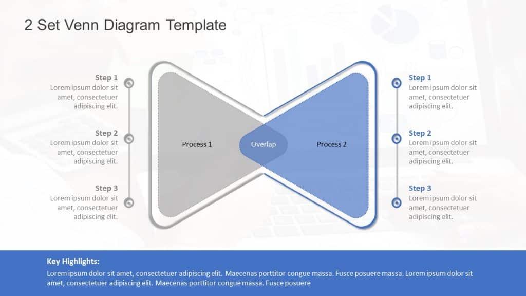 Two Set Venn Diagram Template