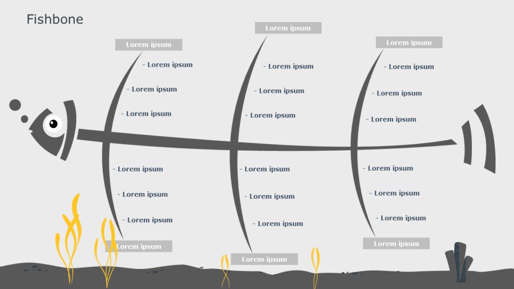 Fishbone Diagram Slides