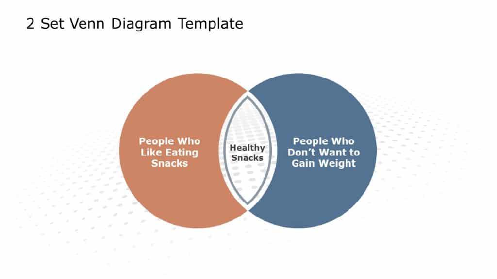 Two Circle Venn Diagram Template