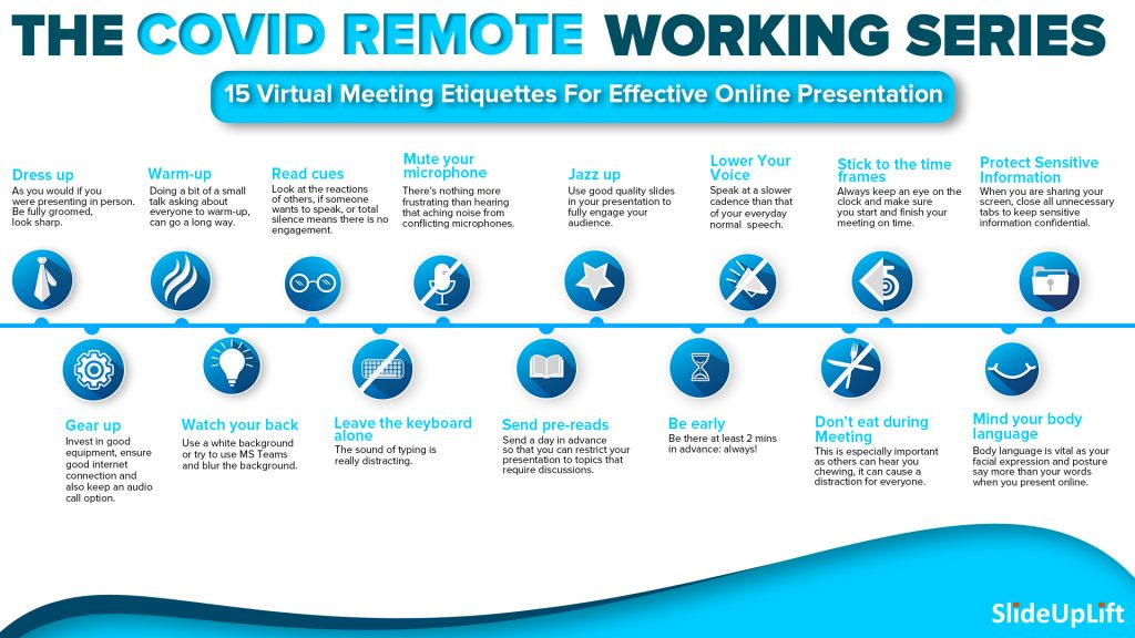Covid Remote Working Series