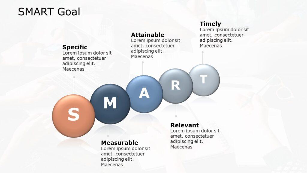 Free SMART Goal Template