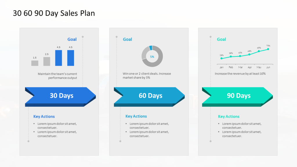 30 60 90 Day Sales Plan For Managers