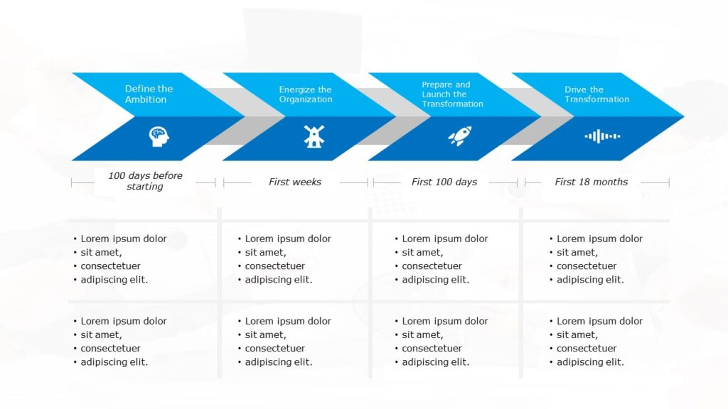 Milestone Roadmap Template