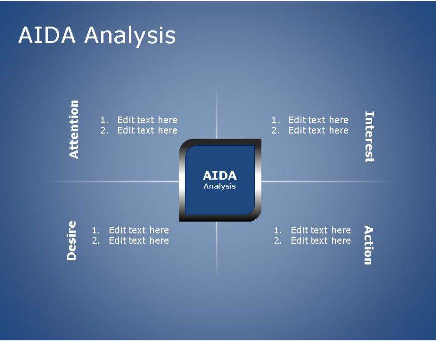 AIDA Marketing Framework for business use ,1k