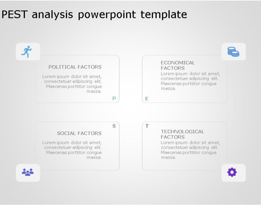 PEST Strategy Template for business use -1i