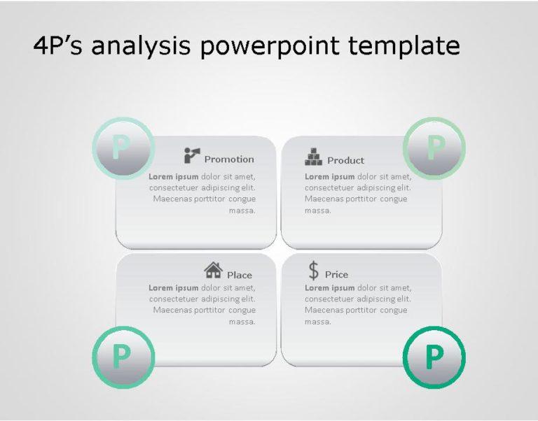 4P Marketing Framework for business use -2d