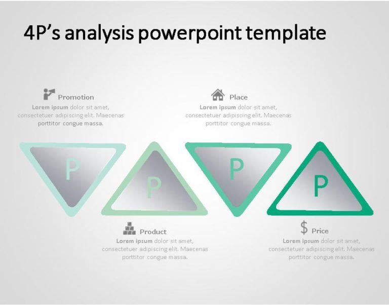 4P Marketing Framework for business use -4d