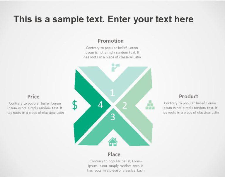 4P Marketing Framework for business use -5d