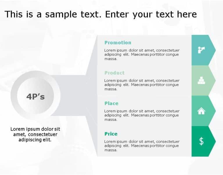 4P Marketing Framework for business use -7d
