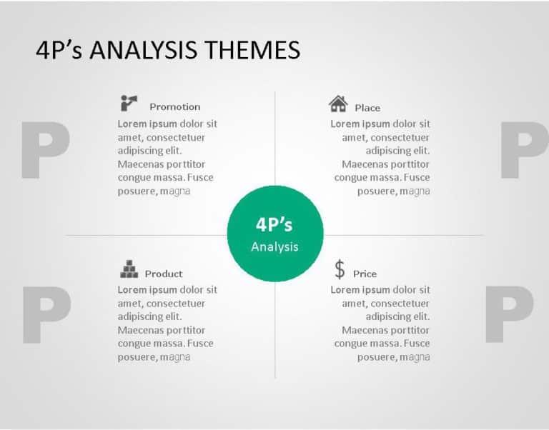4P Marketing Framework for business use -10d