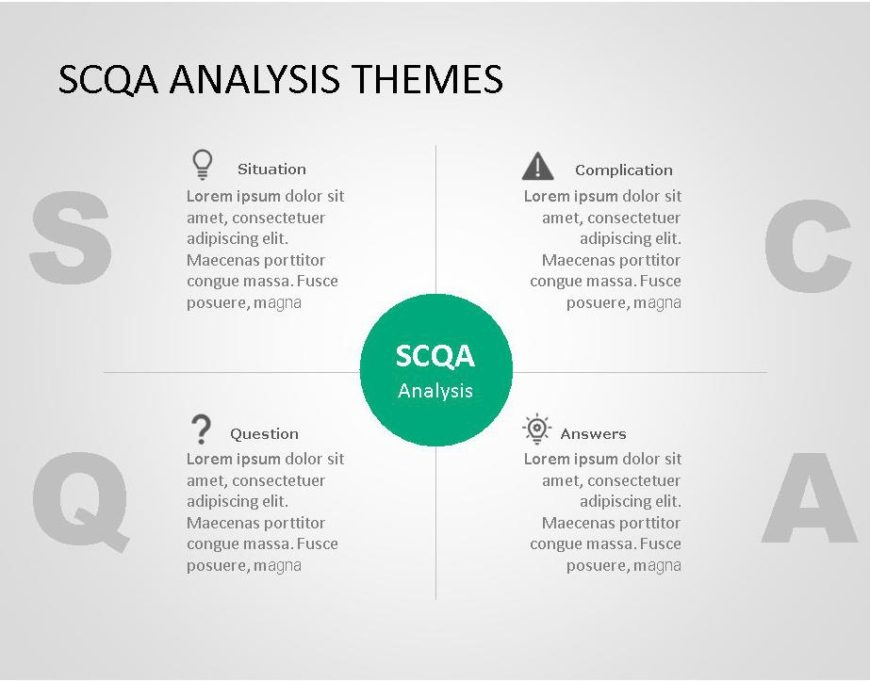 SCQA PowerPoint Template for business use ,18j