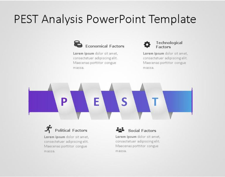 PEST Strategy Template for business use -11i