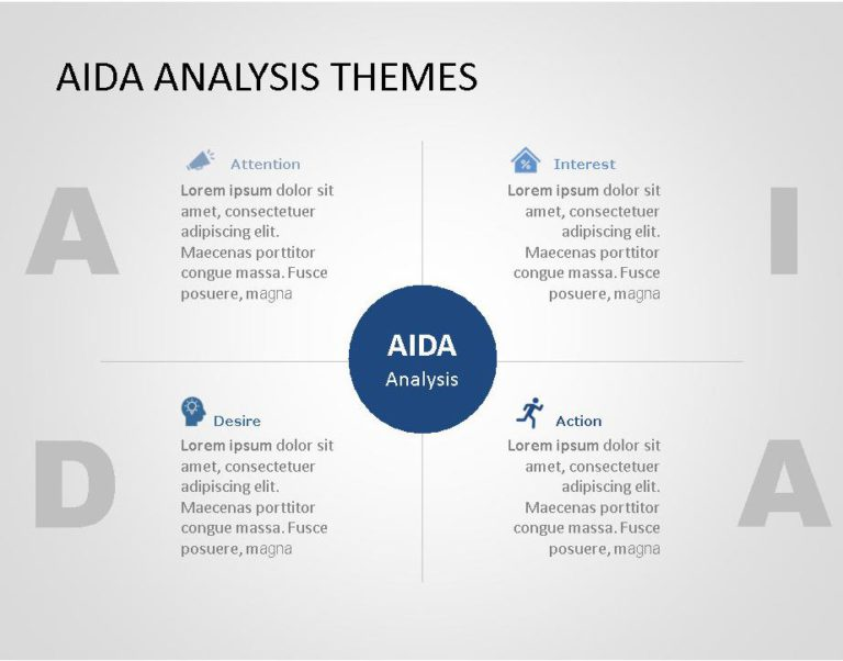 AIDA Marketing Framework for business use ,12k