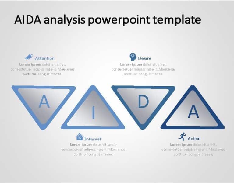 AIDA Marketing Framework for business use ,13k