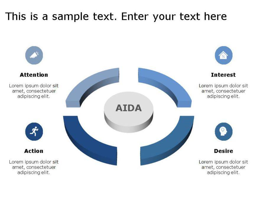 AIDA Marketing Framework for business use ,14k