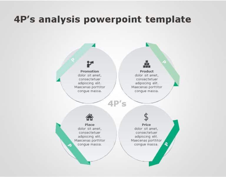 4P Marketing Framework for business use -17d