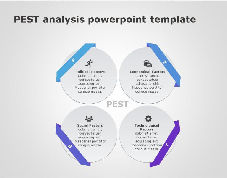 PEST Strategy Template for business use -14i