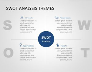 SWOT PowerPoint Template for business use -17h