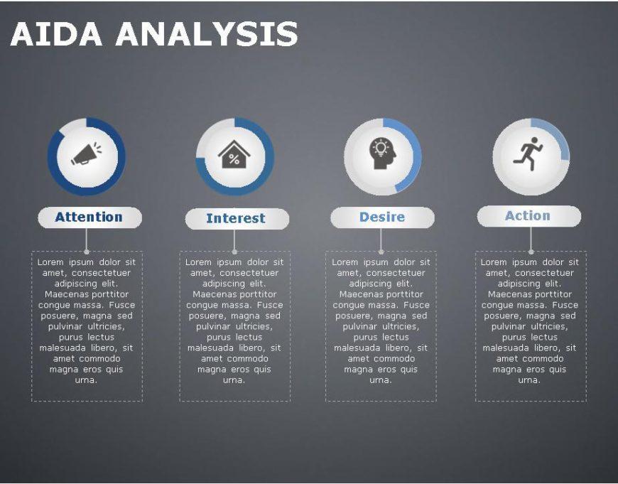 AIDA Marketing Framework for business use ,15k