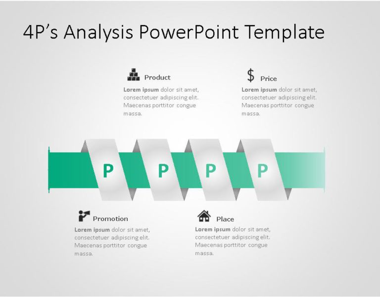 4P Marketing Framework for business use 18d