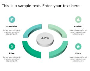 4P Marketing Framework for business use -20d