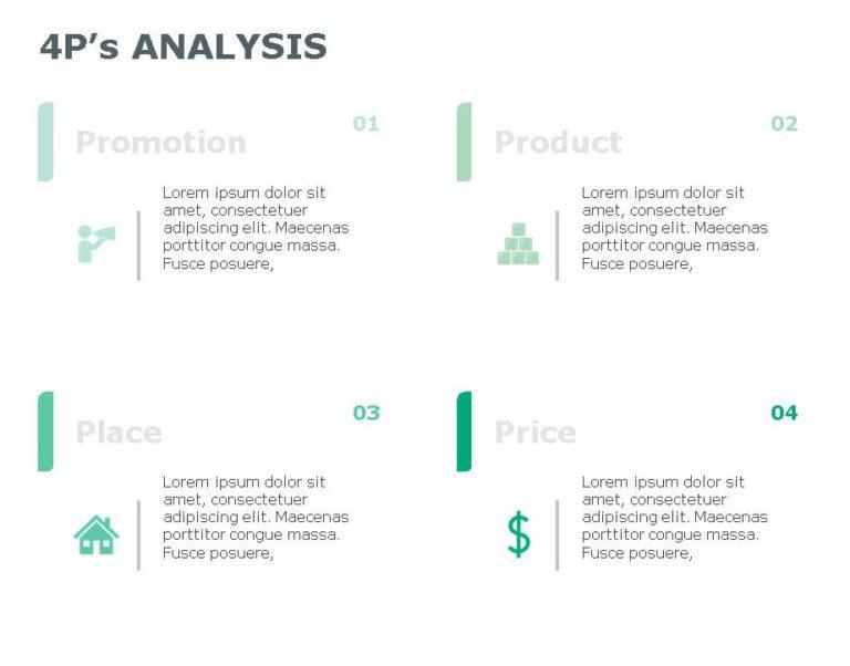 4P Marketing Framework for business use -21d