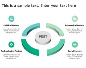 PEST Strategy Template for business use 30i