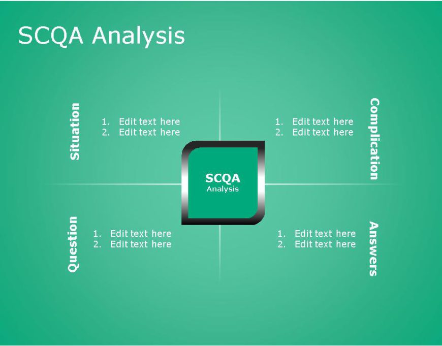 SCQA PowerPoint Template for business use ,32j