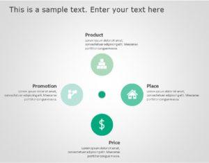 4P Marketing Framework for business use -26d