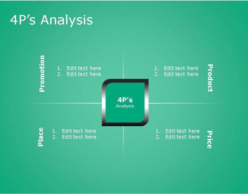 4P Marketing Framework for business use -27d