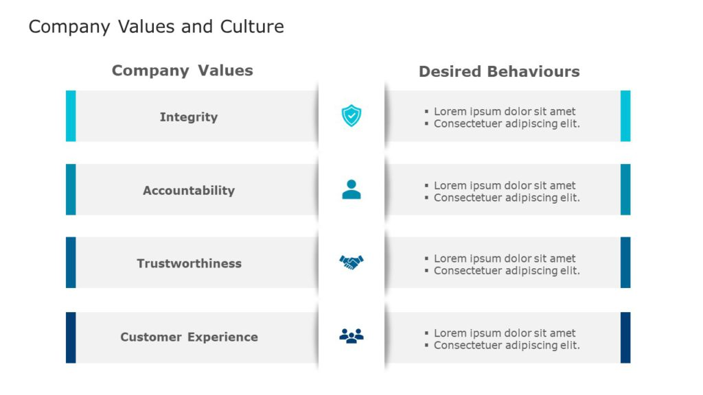 Company values and culture