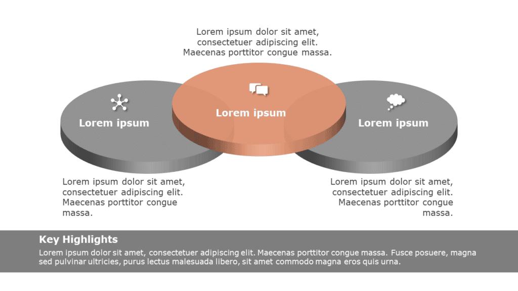 three circle venn diagram template