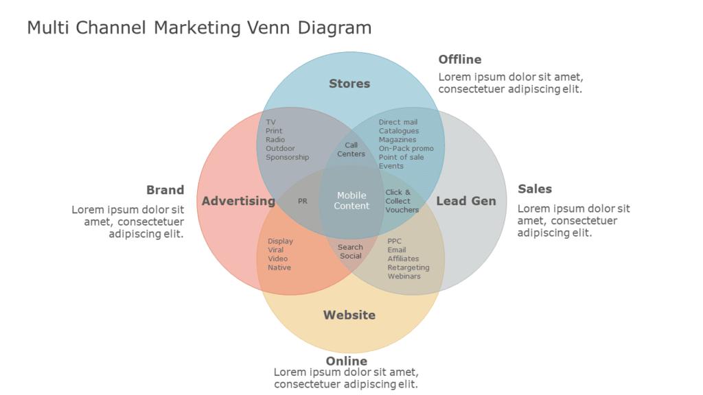 four way venn diagram