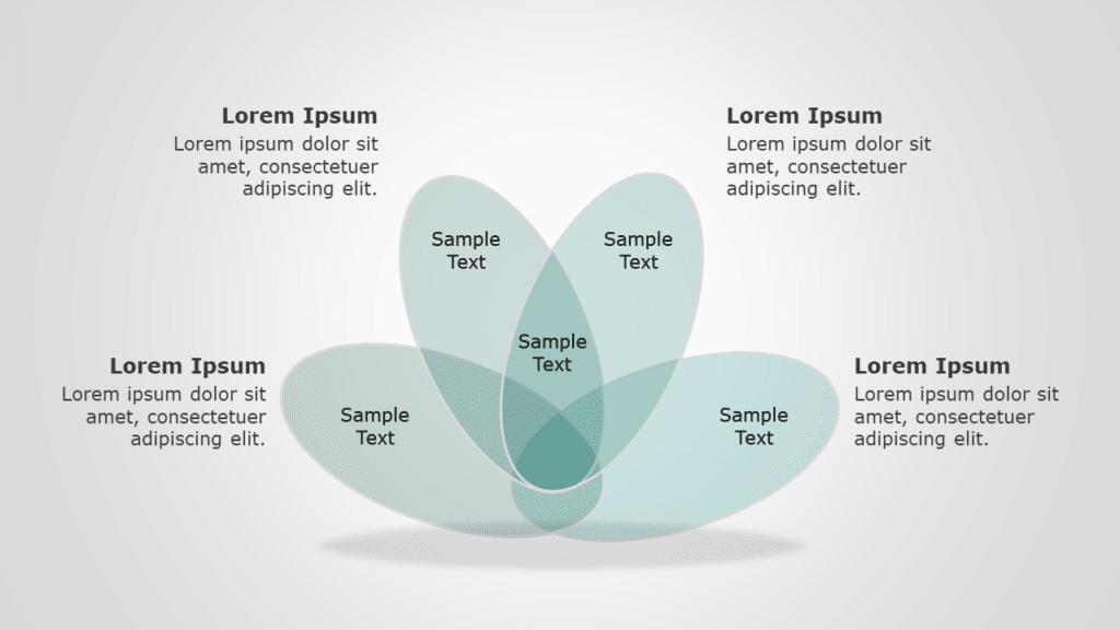 Flower Venn Diagram